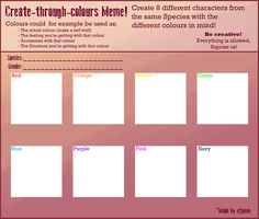 Create Through Colours meme Blank by Keesness