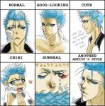 Grimmjow Meme by bisous-noirs