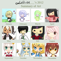 [ art summary meme ] 2012 by Lliri