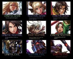 Soul Calibur 4 alignment Chart 2 by fantasylover100