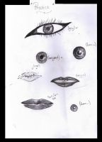 lip and Eye Practice by 16Ice-Heart16