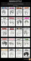 Shino in 20 different manga styles by HeartandVoice
