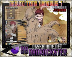 Ichibi Jinchuuriki Theme Windows 7 by Danrockster