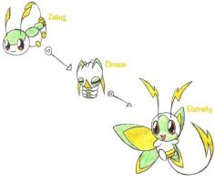 Electric Bug Pokemon by BubbleLum