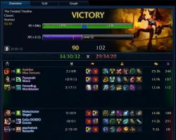My score as Miss fortune by Foxstar92