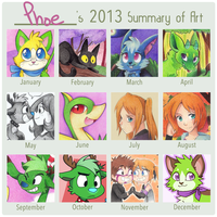 2013 Art Summary by Phoelion