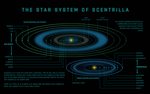 The Star System of Scentrilla (HD) by Duskie-06