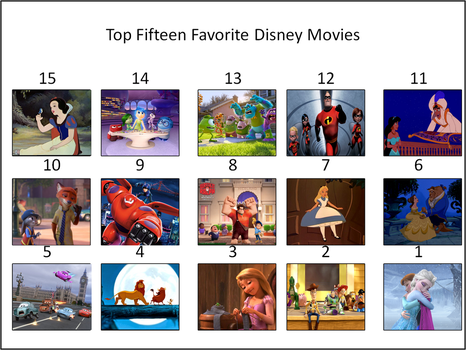 List of highest-grossing animated films - Wikipedia