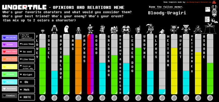 Undertale Opinions and Relations Meme Example by Bloody-Uragiri