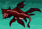 zSpecies of the Universe: Malulit Dreosi by sunshineley