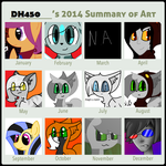 DerpyHooves450's 2014 Summary Of Art by DerpyHooves450
