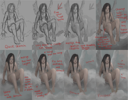 How I Paint-- Tutorial/Process by Marmaladde