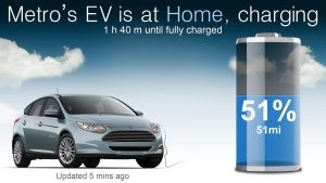 Ford EV Concept for Windows 8 by MetroUI