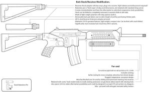If You Build It...KelTec SU16 by cityofthesouth