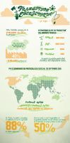 Infographie Transition Energetique by Jayleloobee