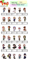 What my mom thinks of Hetalia....O_o by sexyanimelover