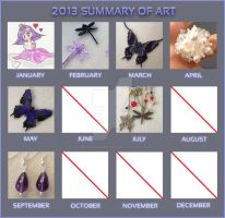 Summary of Art 2013 by WhiteMagicPriestess