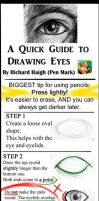 A Quick Guide to Drawing Eyes by Pen-Mark