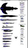 Updated Ship Chart by SpartaN-PhoeniX