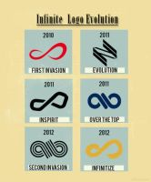 Infinite Logo Evolution by NileyJoyrus14