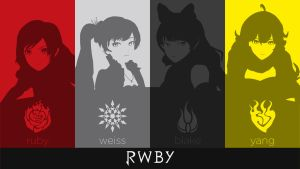 Team RWBY Wallpaper by DanTherrien101