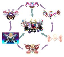 Kirby Final Boss Hexafusion by SkippyWoodFood