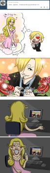 Ask the Strawhats No.3 by SnajeyArt