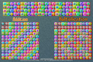 Arithmetic Operations Poster, version 0.2 by JacobMorleyCarson