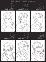 Consistency Meme - Eric by UnseenChaos