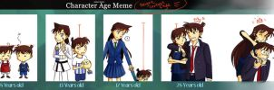 Age meme: Shin and Ran by Kirite