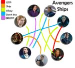 Avengers ship by theperfectbromance