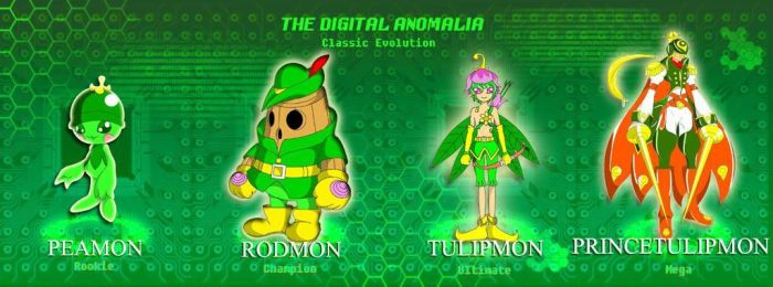 DIGIMON NEW ADVENTURE(TEAM GREEN) by kuyak