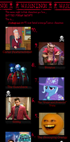 My 10 Most Hated Characters Meme 2 by DaJoestanator