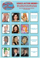 Rachel and Friends Voice Actor Meme 3 by RedJoey1992