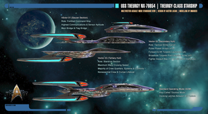Theurgy-class Starship Schematics   MVAM Starboard by Auctor-Lucan