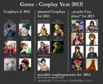 Cosplay Meme 2012-2013 by BlueHurricane