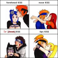 Kiss Meme by TheDayIsSaved