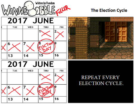 877 - The Election Cycle (Didn't Vote Version) by RandomDC3