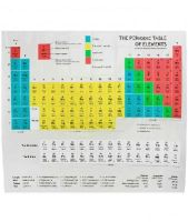 Periodic Table of Elements Shower Curtain by tracylopez