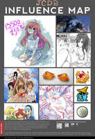 Influence Map Meme for real by Jcdr