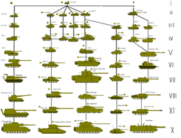 Tech Tree Updated by CorporalDeath49