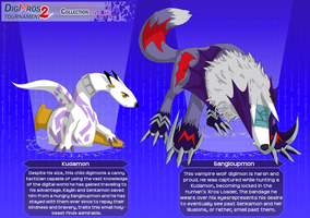 DigiStrikeForce Collection Sheet by Scilana