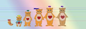 Care Bear Life Cycle by ThisCrispyKat
