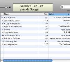 Top 10 Suicide Songs by cori573