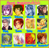 Summary of Art meme 2009 by EliciaElric