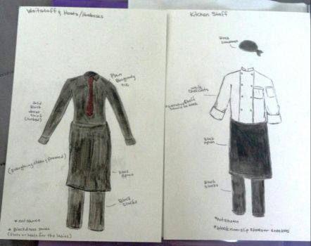 Uniform designs for my final group project by veluptous