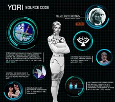 Yori Source Code Graphics by Sternwise