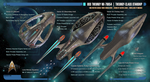 Theurgy-class Starship Schematics   MVAM View by Auctor-Lucan