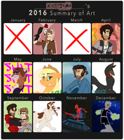 2016 Art Summary by denahzi