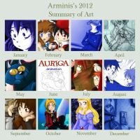 2012 Summary of Art by arminis